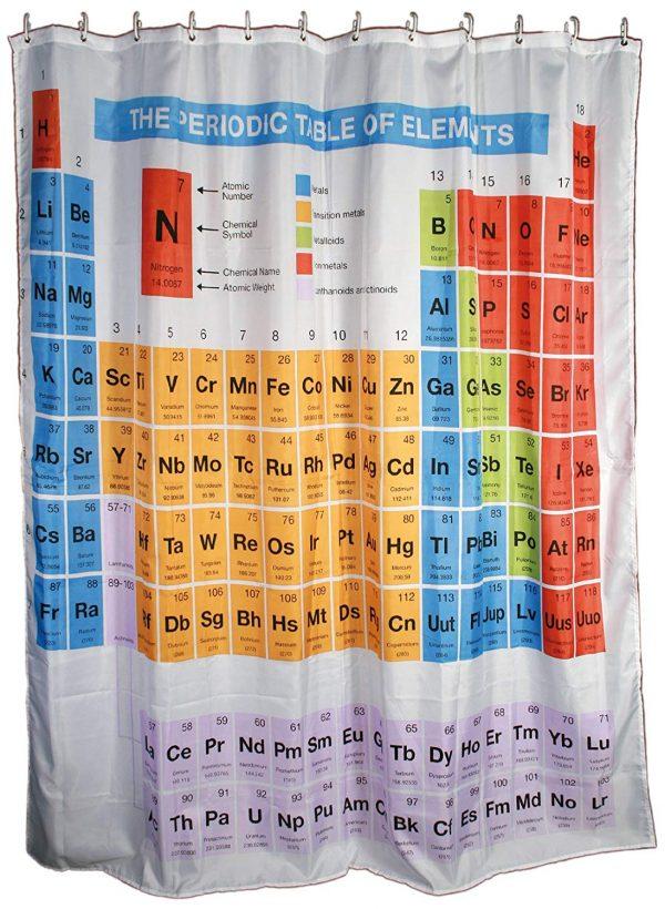 Cortina baño tabla periodica